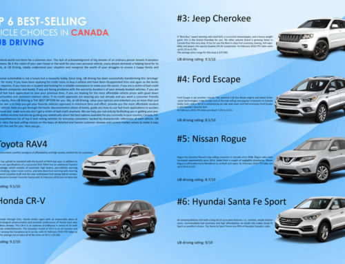 Top 6 best-selling vehicle choices in Canada by UB Driving